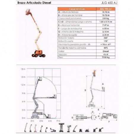 BRAZO ARTIC DIESEL 450 AJ, 15 M. JLG