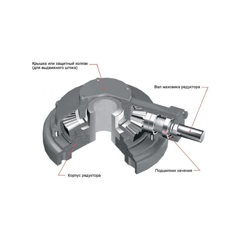 Transmisiones RPK manual
